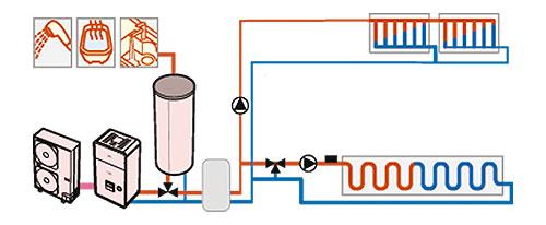 Pompe à Chaleur Quetigny → Devis/Prix : Installation PAC Air-Eau, Aerothermie